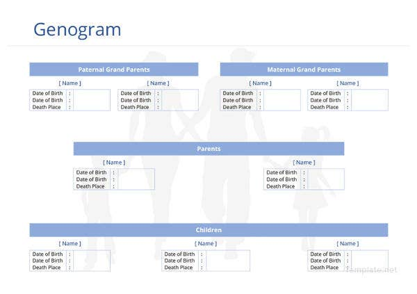 genogram template