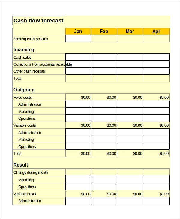 financial-plan-template