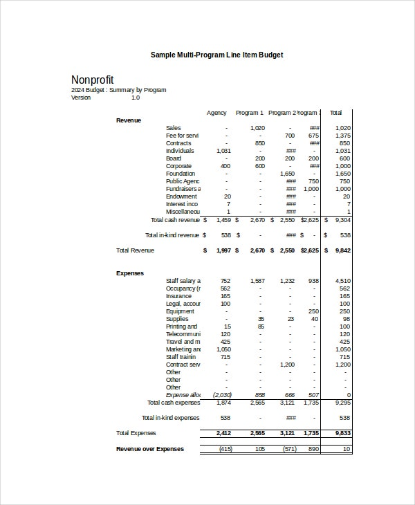 Budget Template   Free Excel Pdf Documents Download  Free