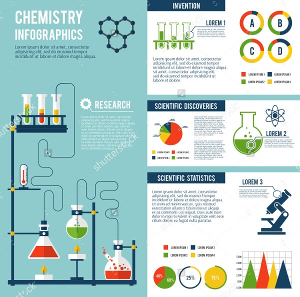 Research poster template 18 free psd vector eps png for Informative poster template