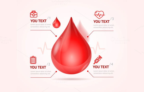 Blood Donation Concept Poster