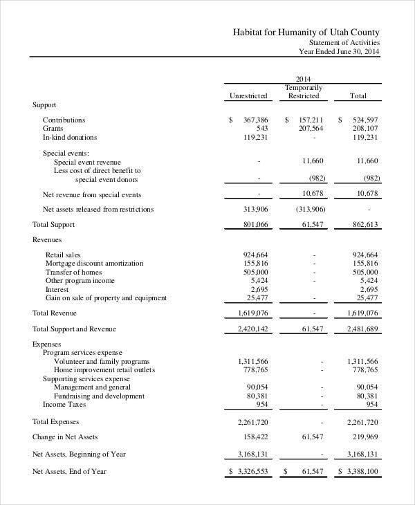 statement of financial position template
