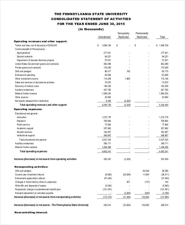 Audited Financial Statements Template Acurnamedia