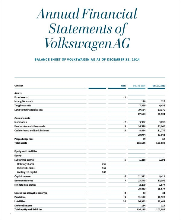 Annual Financial Statement Template