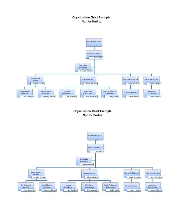 organizational chart 9 free word pdf documents