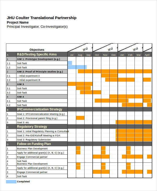 project gantt chart template excel
