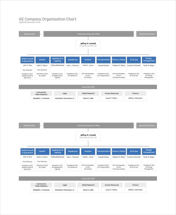 company organizational chart template1