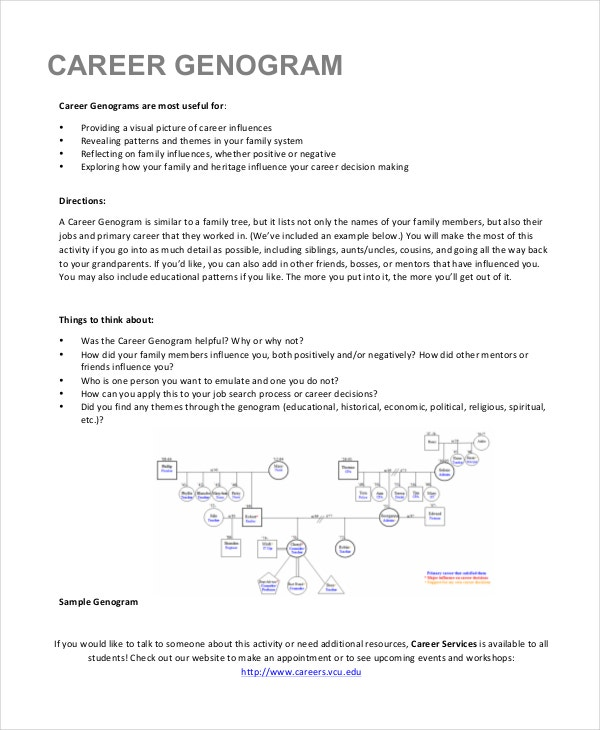 career-genogram-template