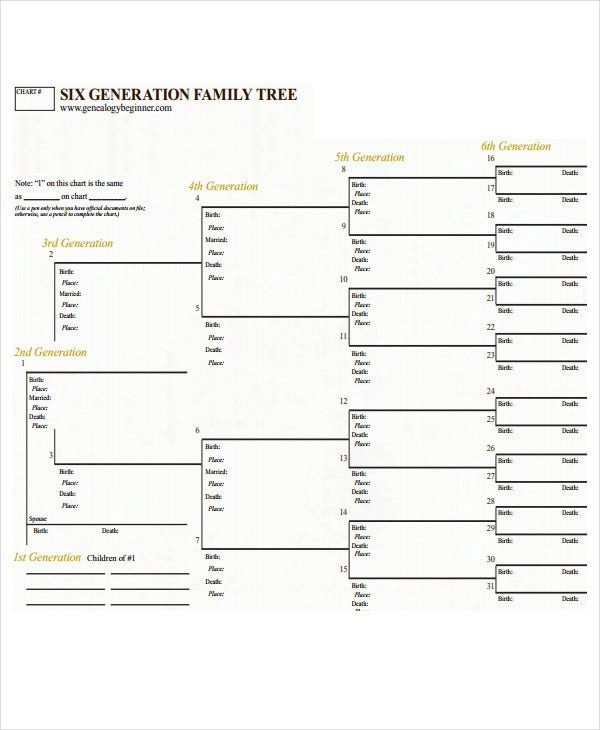6 generation family tree template