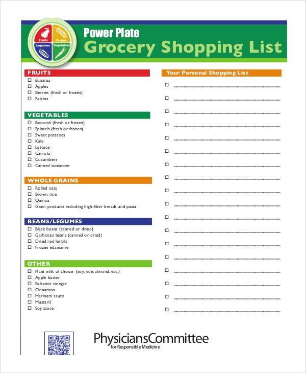 first time grocery shopping list template