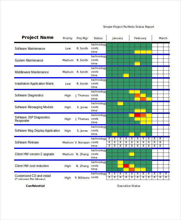 Project Status Report Template 9 Free Word PDF Documents – Status Report Template