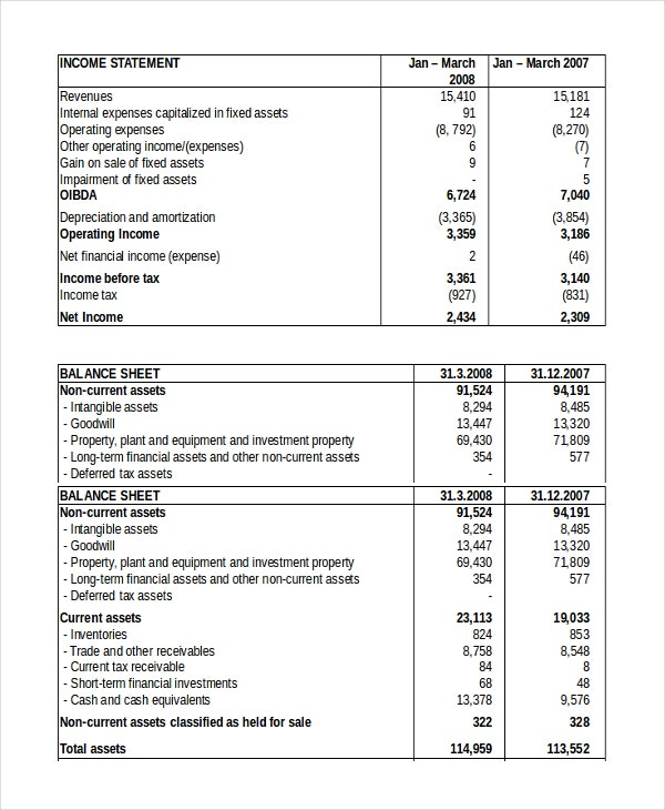 consolidated financial statement template - balance sheet 18 free word excel pdf documents