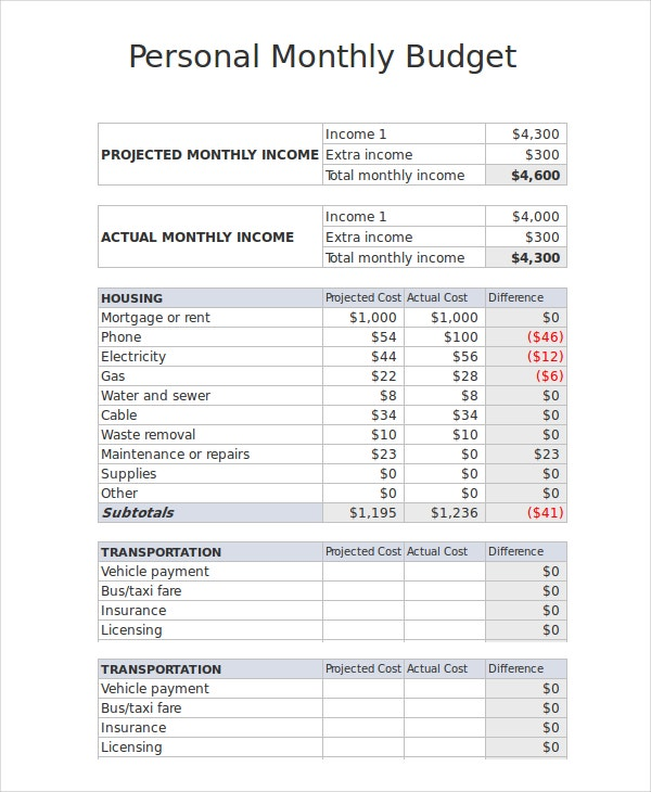 free budget template 20 free pdf word excel download documents