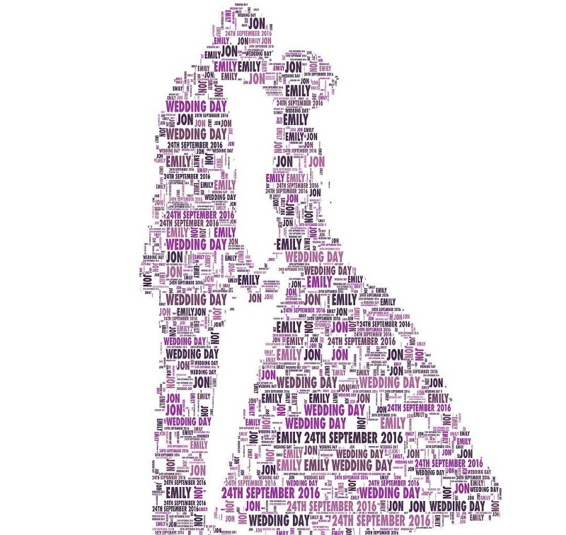 Wedding Anniversary Word Art Designc