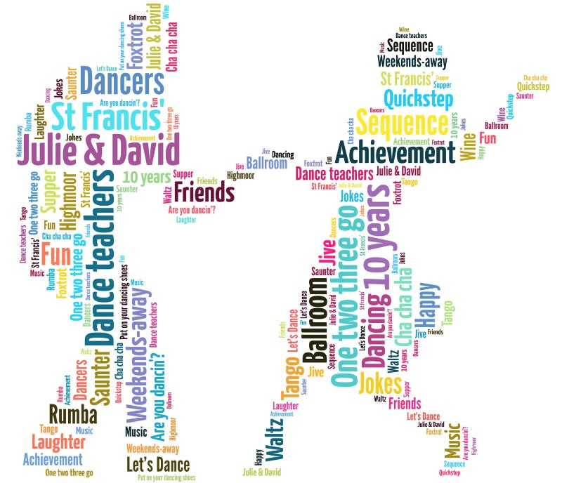 dancers personalised word art