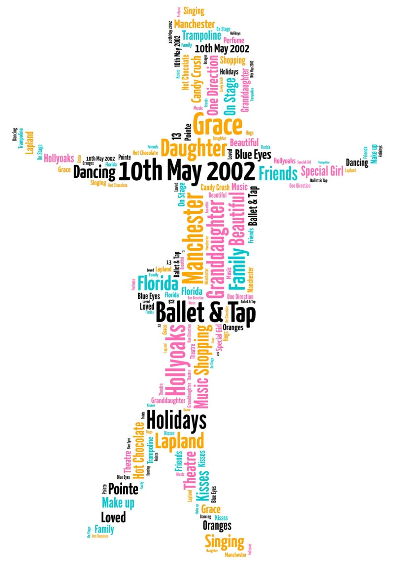 Dancer Personalised Word Art