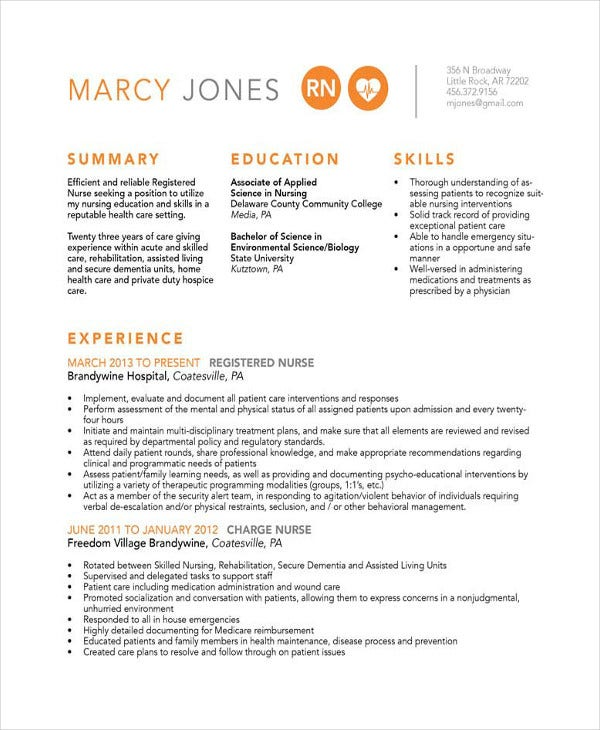 experienced nurse resume