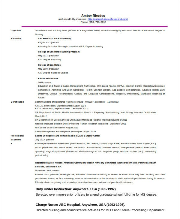 download telemetry nurse resume