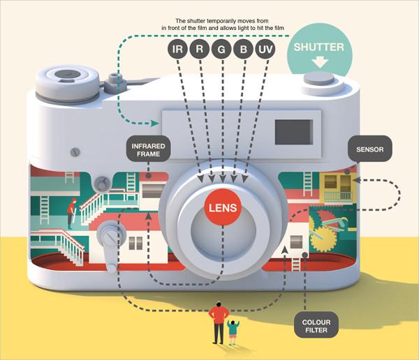 3D Camera Infographic Presentation