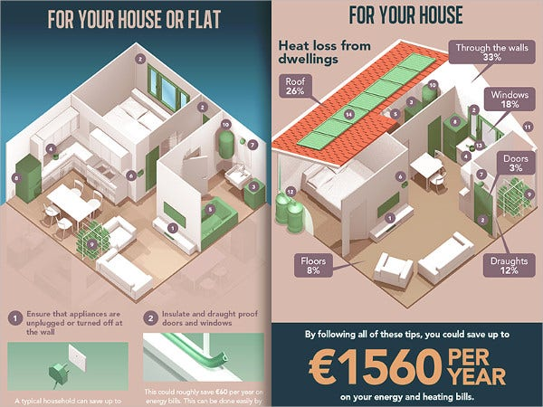 Energy efficient home 3D Style Infographic