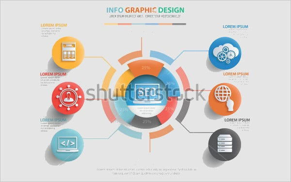 SEO & Web Development Strategy Infographic in 3D