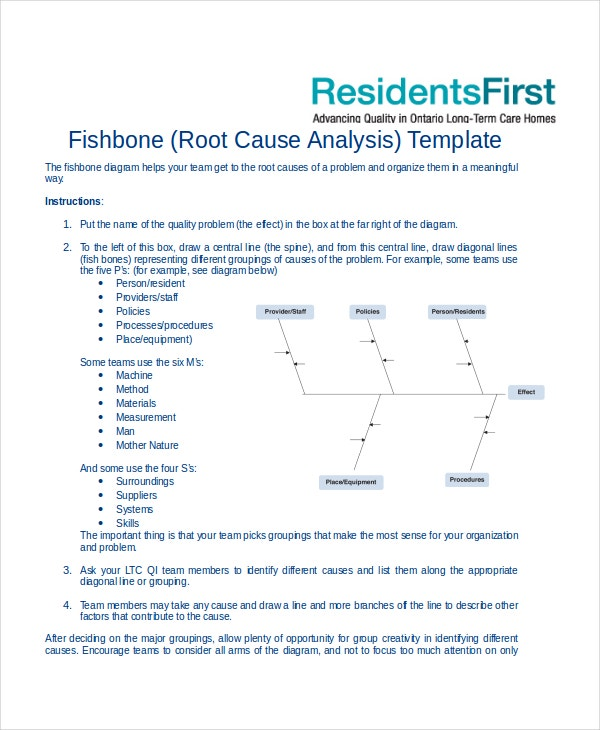 Root Cause Analysis Fishbone Template In Word
