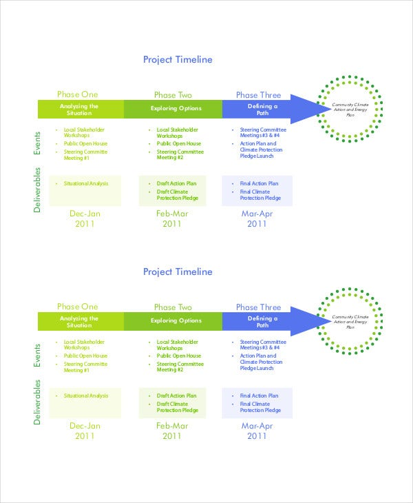Project Timeline Template   Free Ppt Pdf Documents Downlaod