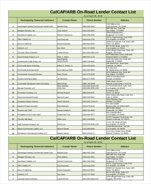 on-road-lender-contact-list