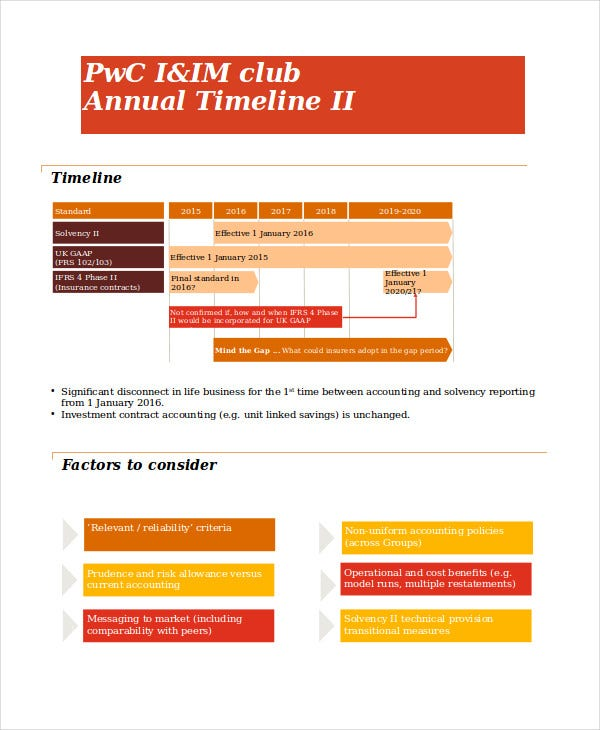 annual timeline powerpoint template