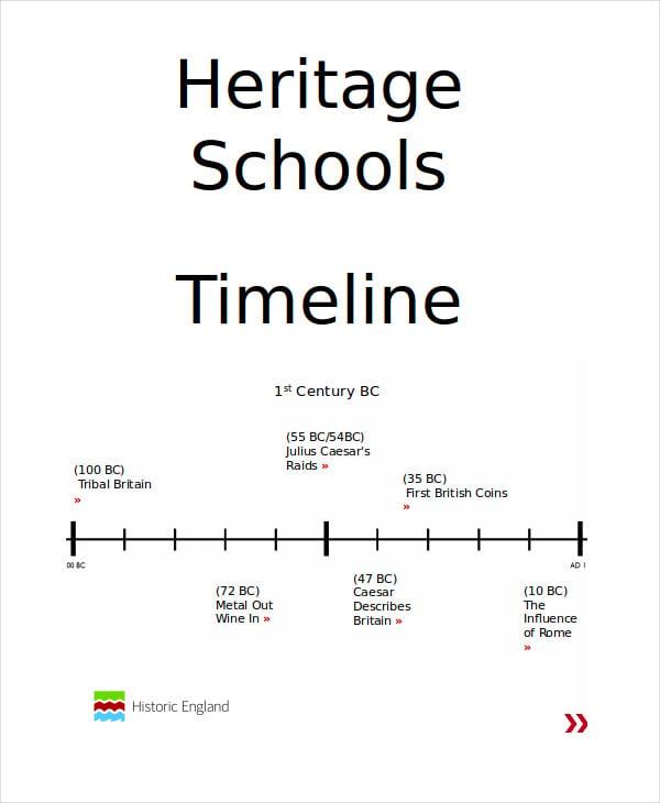 schools timeline powerpoint template