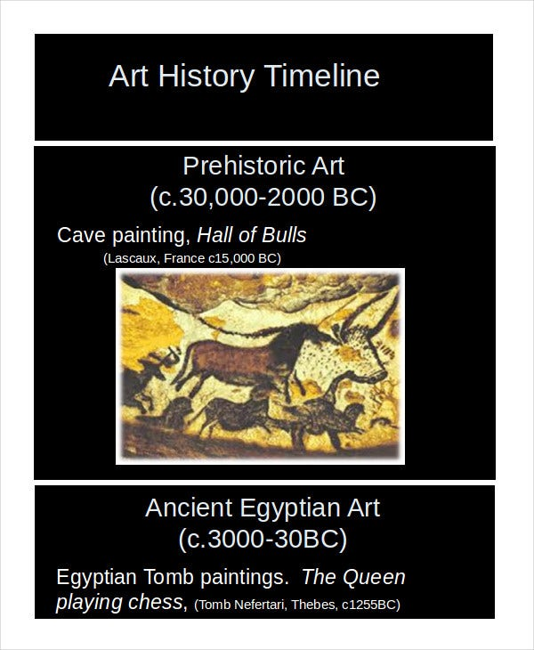 art-history-powerpoint-timeline
