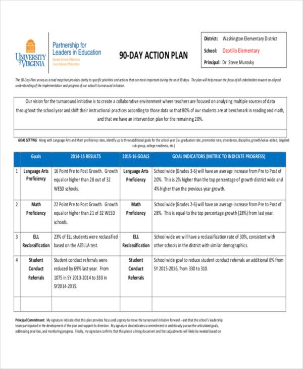 first 90 days action plan template