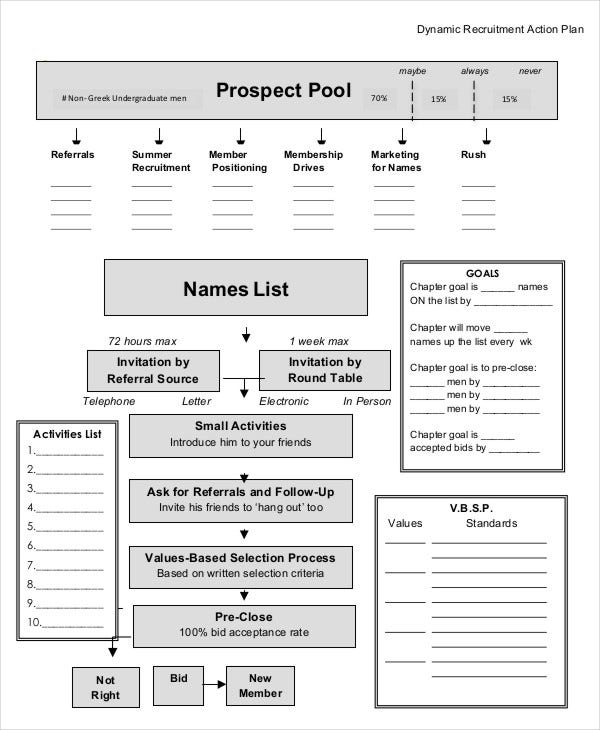 Recruitment Action Plan Template  Plan Template