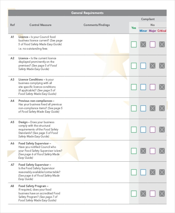 41 checklist templates free premium templates for Quality control check sheet template