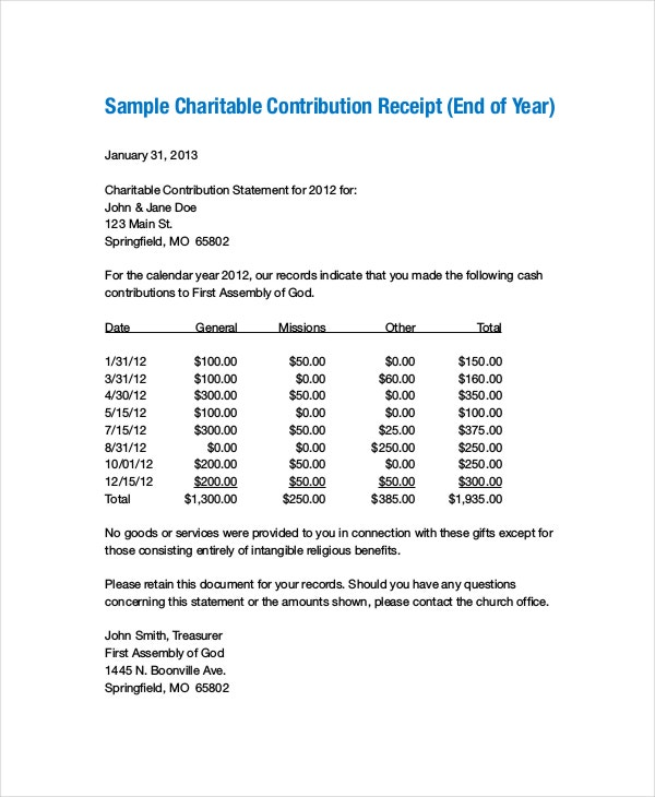 charitable contribution receipt template