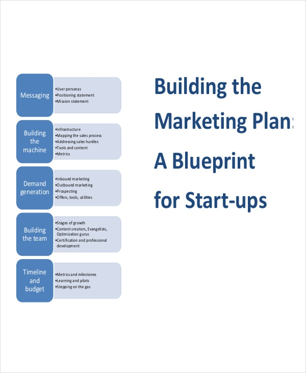 startup marketing plan template