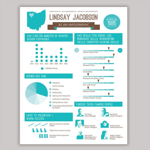18  infographic resumes