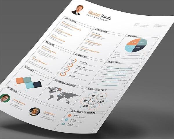 editable infographic resume