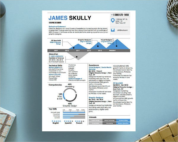 Printable Infographic Resume