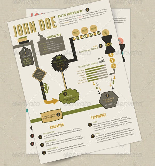 retro infographics resume