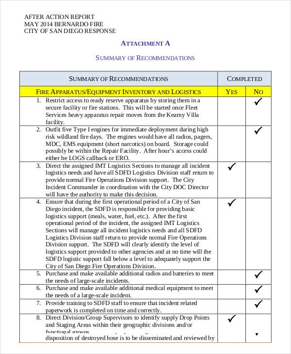 Fire After Action Report Template Download