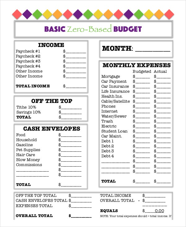 basic zero based budget worksheet template download