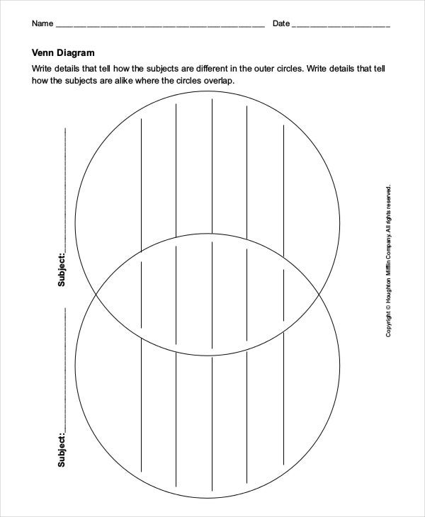 Blank Venn Diagram Template