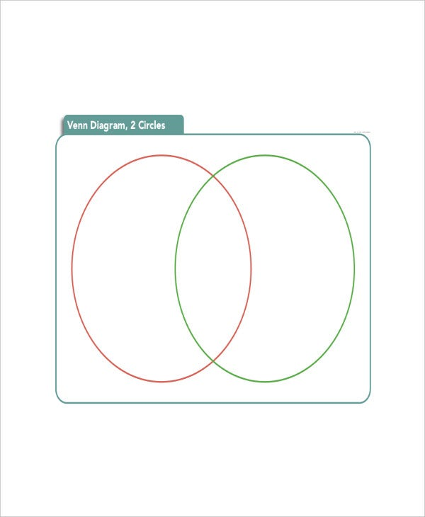 Free Venn Diagram Template 9 Free PDF Documents Download Free
