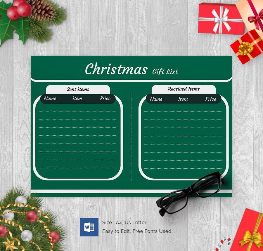 Trending Christmas Gift List
