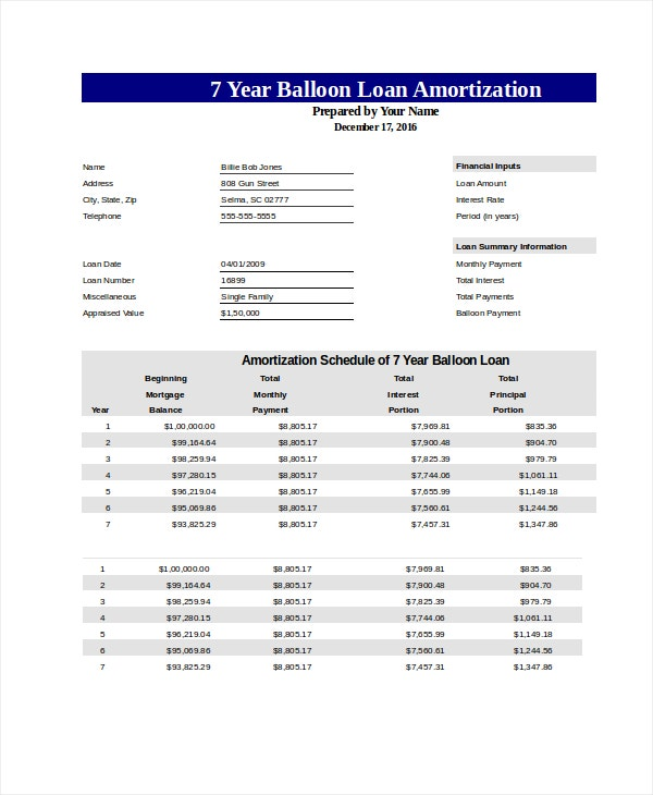 Free Balloon Amortization Schedule In Excel