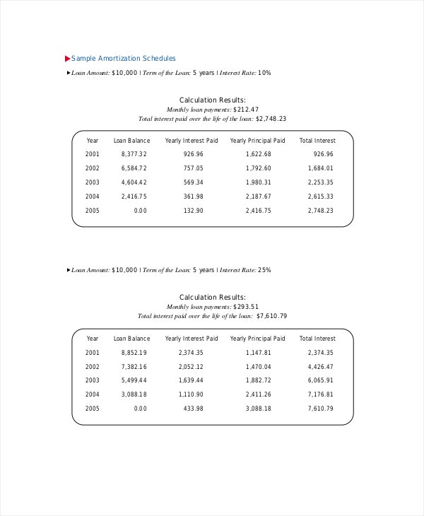 free monthly loan amortization schedule in pdf