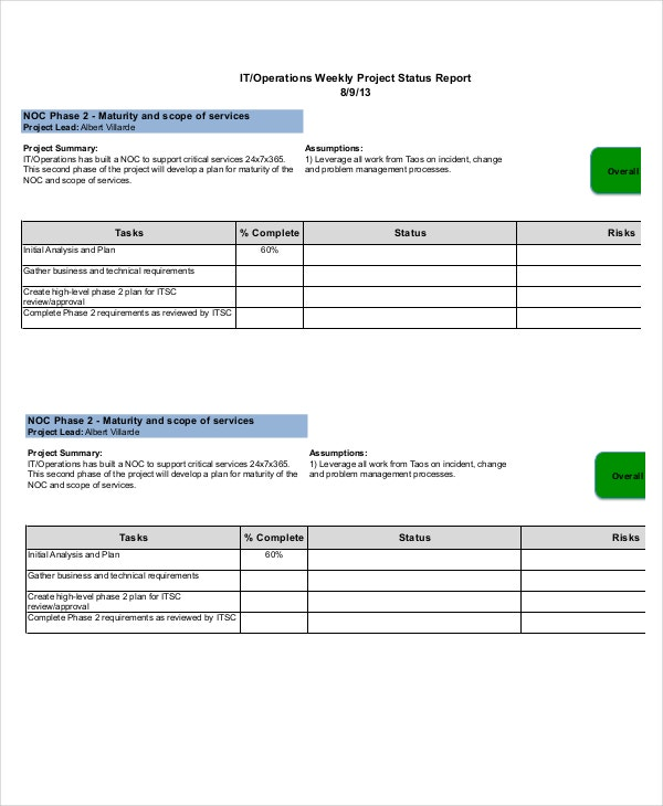 Weekly report template weekly marketing report template sample weekly status report template 9 status report project pronofoot35fo Images