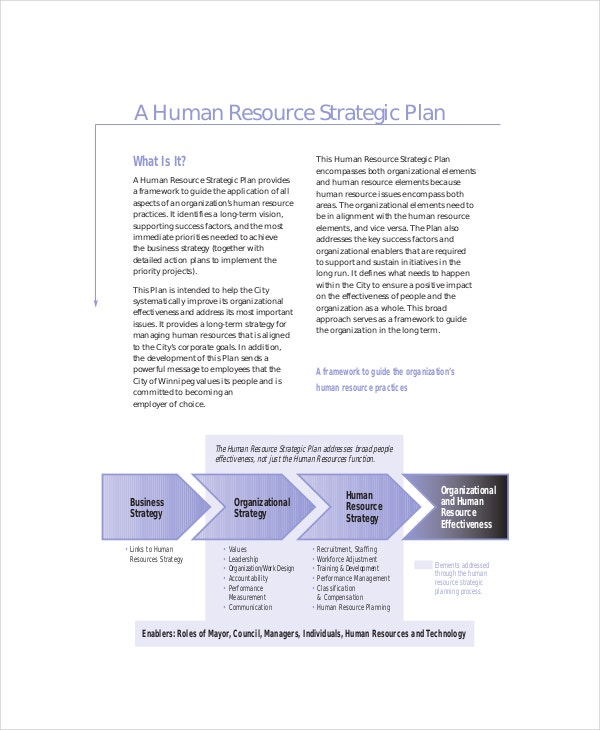 human resource strategic plan template