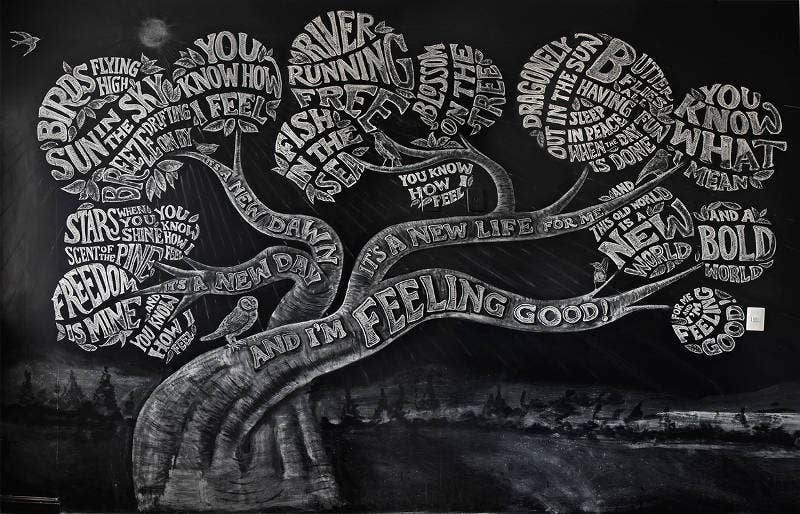 Chalk Typography Wall Art